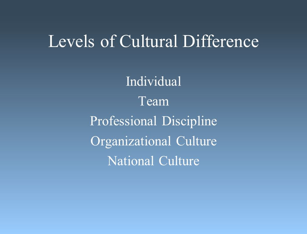 Goals of the presentation Highlight the importance of leadership in conducting research Provide a framework for understanding cultural differences Identify how cultural differences affect the conduct of research, through: –leadership styles –team cohesion –motivation and commitment Discuss the development of intercultural competency