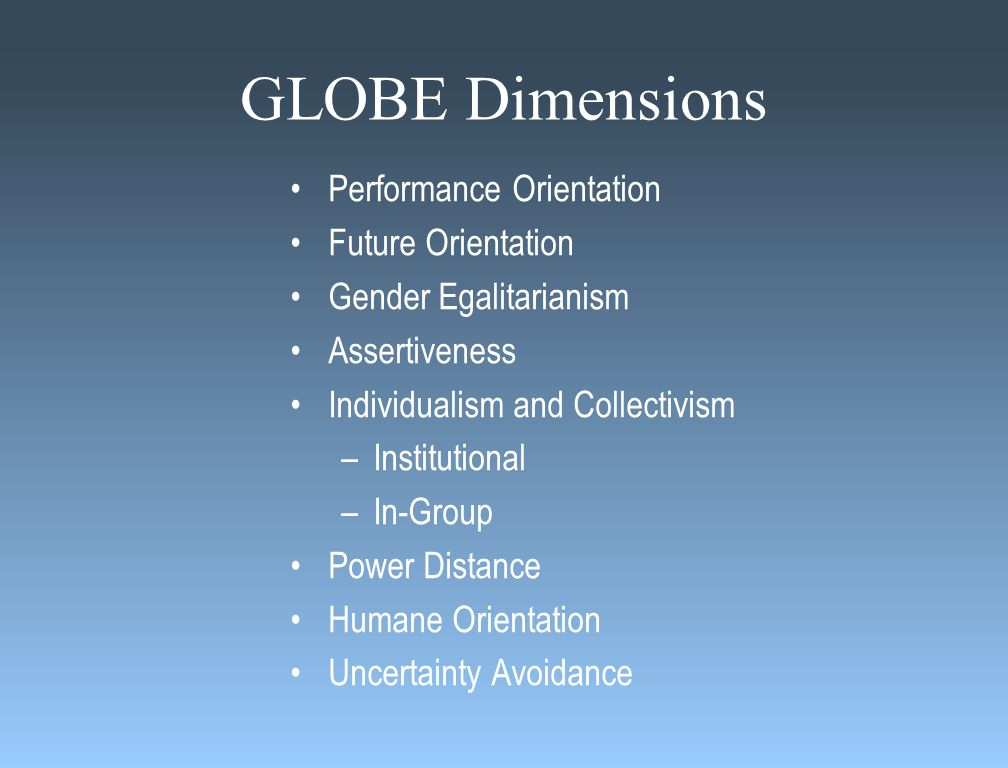 GLOBE Dimensions Performance Orientation Future Orientation Gender Egalitarianism Assertiveness Individualism and Collectivism –Institutional –In-Group Power Distance Humane Orientation Uncertainty Avoidance