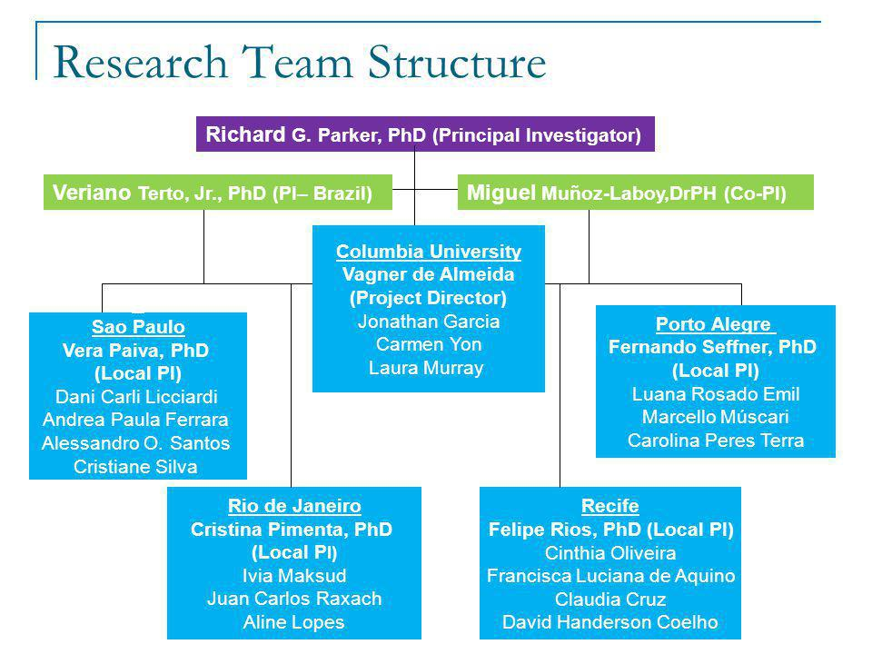 Research Team Structure Richard G.