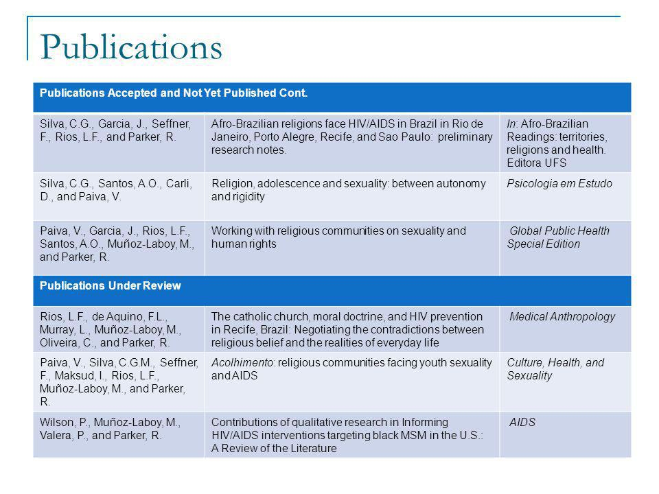Publications Publications Accepted and Not Yet Published Cont.