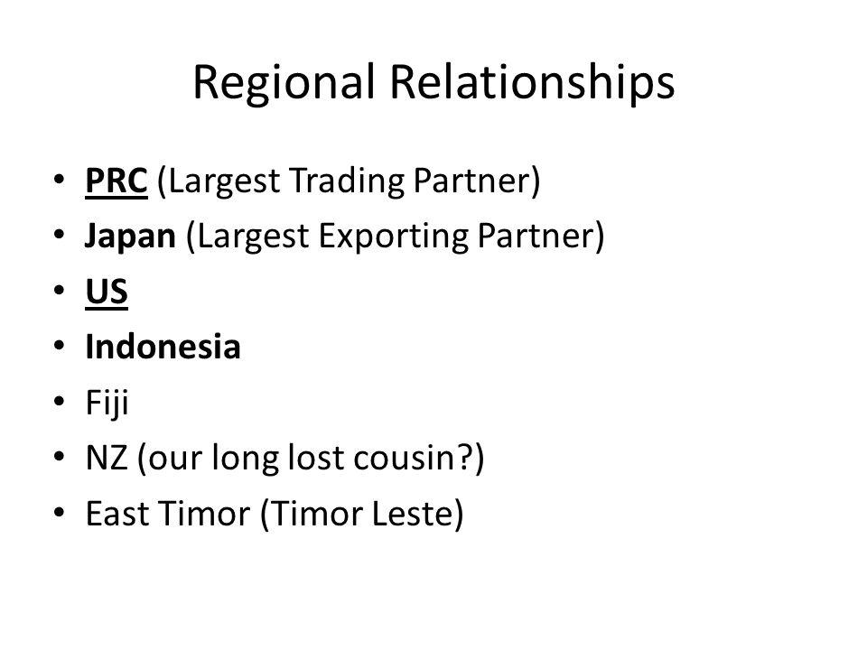 Regional Relationships PRC (Largest Trading Partner) Japan (Largest Exporting Partner) US Indonesia Fiji NZ (our long lost cousin?) East Timor (Timor