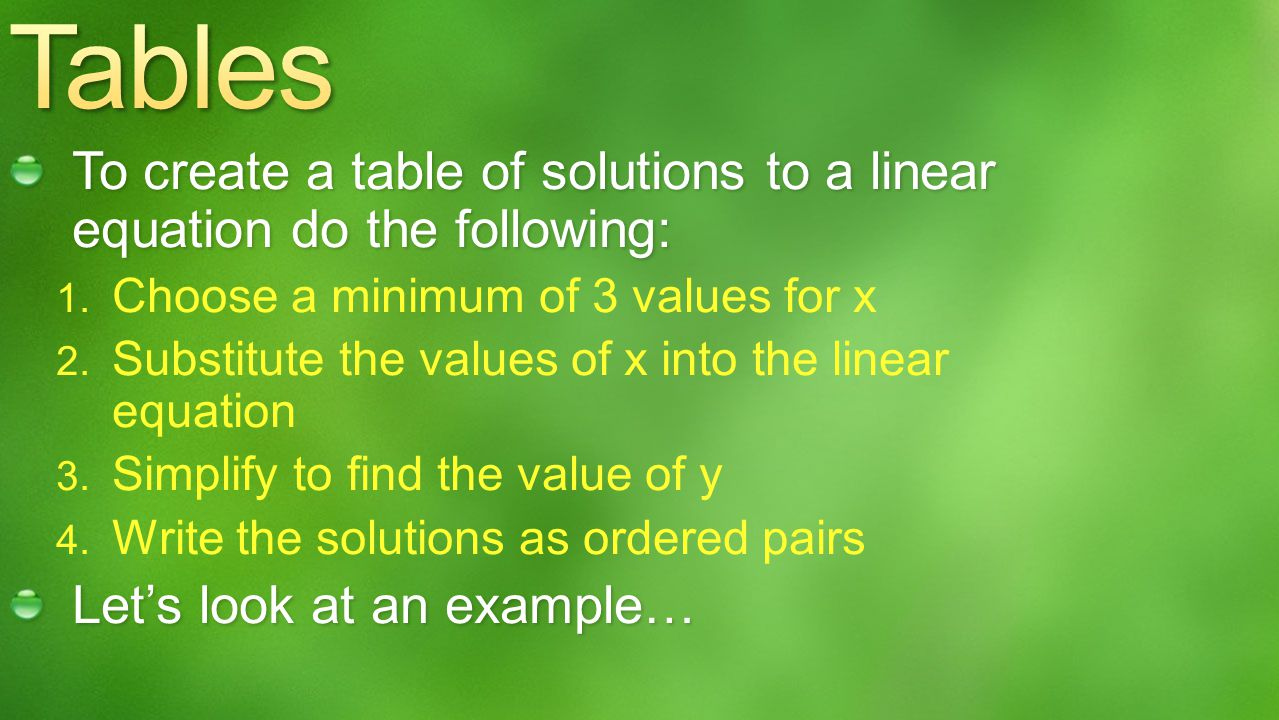 Since the results of a linear equations can be expressed as ordered pairs, the linear equation can be graphed.