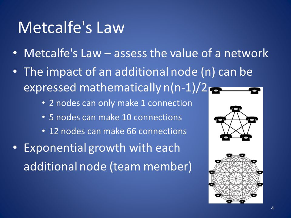Metcalfe s Law Metcalfe s Law – assess the value of a network The impact of an additional node (n) can be expressed mathematically n(n-1)/2 The impact of an additional node (n) can be expressed mathematically n(n-1)/2 2 nodes can only make 1 connection 5 nodes can make 10 connections 12 nodes can make 66 connections Exponential growth with each additional node (team member) 4