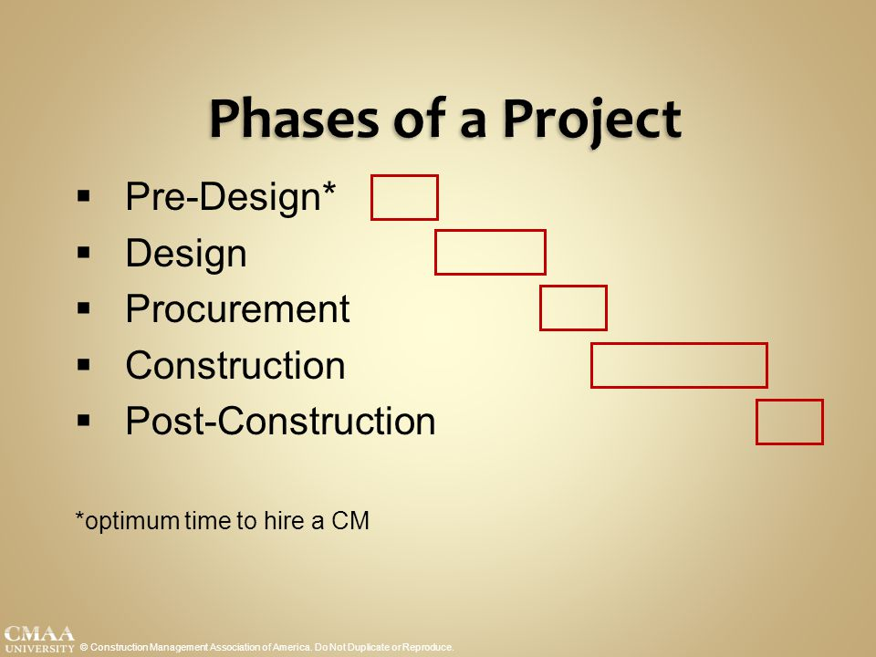 Phases of a Project © Construction Management Association of America. Do Not Duplicate or Reproduce.  Pre-Design*  Design  Procurement  Constructi