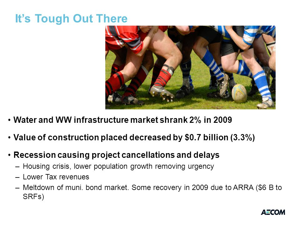 It's Tough Out There Water and WW infrastructure market shrank 2% in 2009 Value of construction placed decreased by $0.7 billion (3.3%) Recession causing project cancellations and delays –Housing crisis, lower population growth removing urgency –Lower Tax revenues –Meltdown of muni.