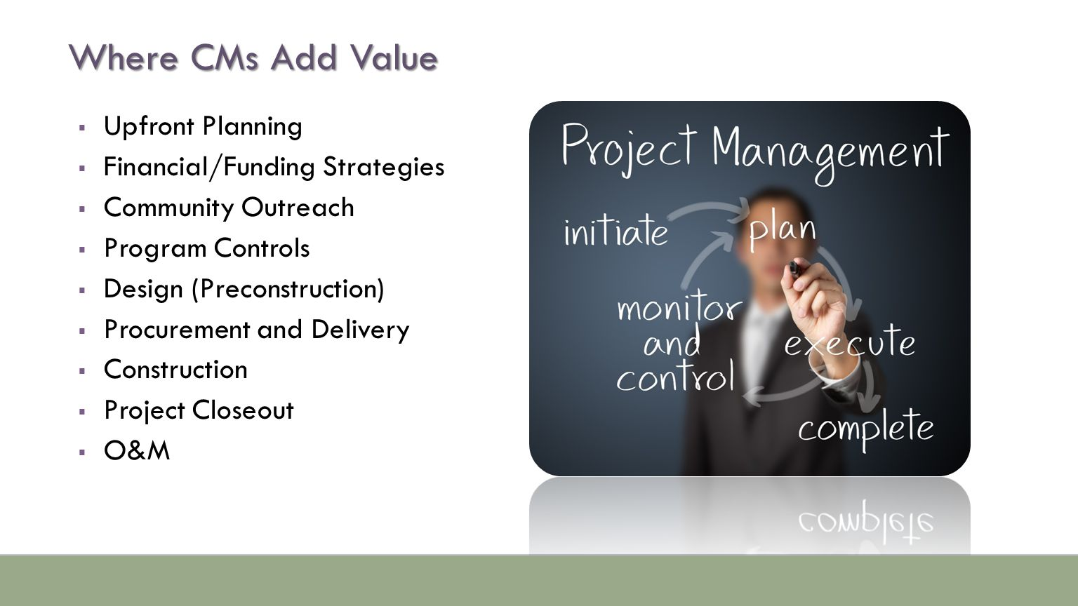 Where CMs Add Value  Upfront Planning  Financial/Funding Strategies  Community Outreach  Program Controls  Design (Preconstruction)  Procurement and Delivery  Construction  Project Closeout  O&M