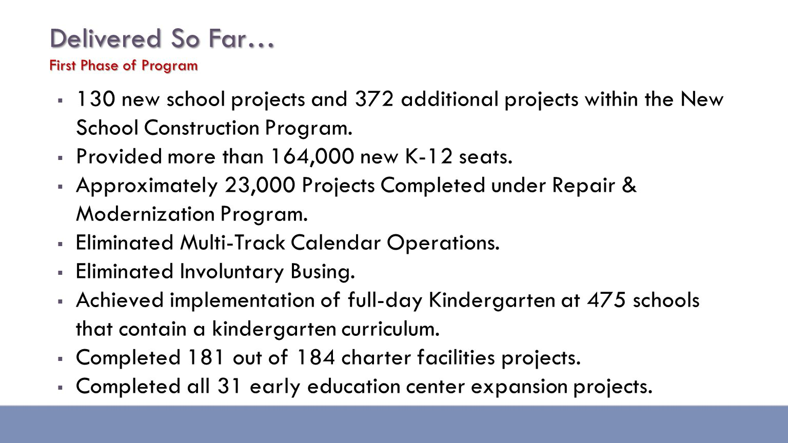 Delivered So Far… First Phase of Program  130 new school projects and 372 additional projects within the New School Construction Program.