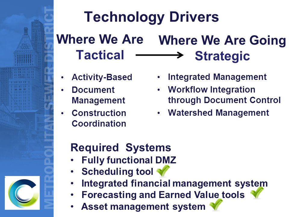 Technology Drivers Where We Are Tactical Activity-Based Document Management Construction Coordination Where We Are Going Strategic Integrated Manageme