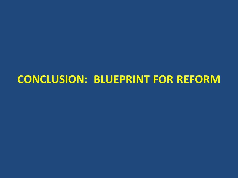 CONCLUSION: BLUEPRINT FOR REFORM