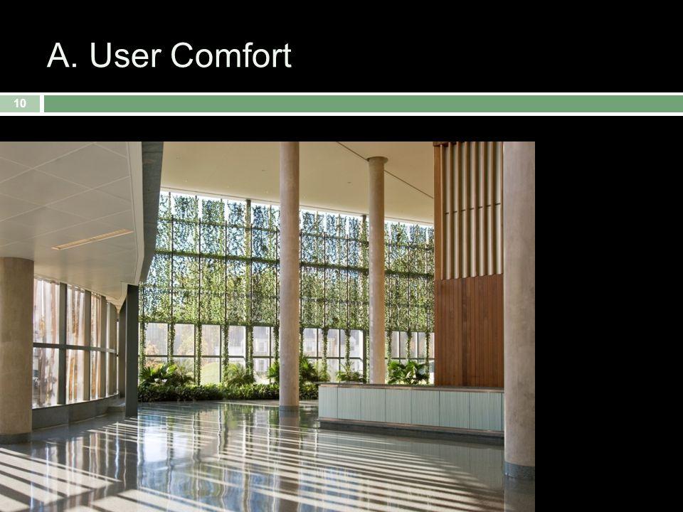10 A. User Comfort