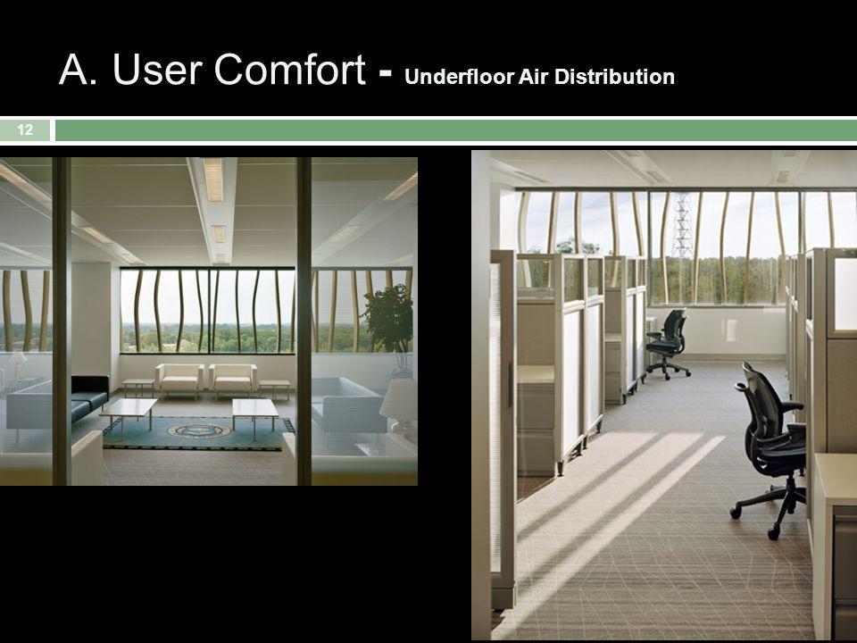 12 A. User Comfort - Underfloor Air Distribution