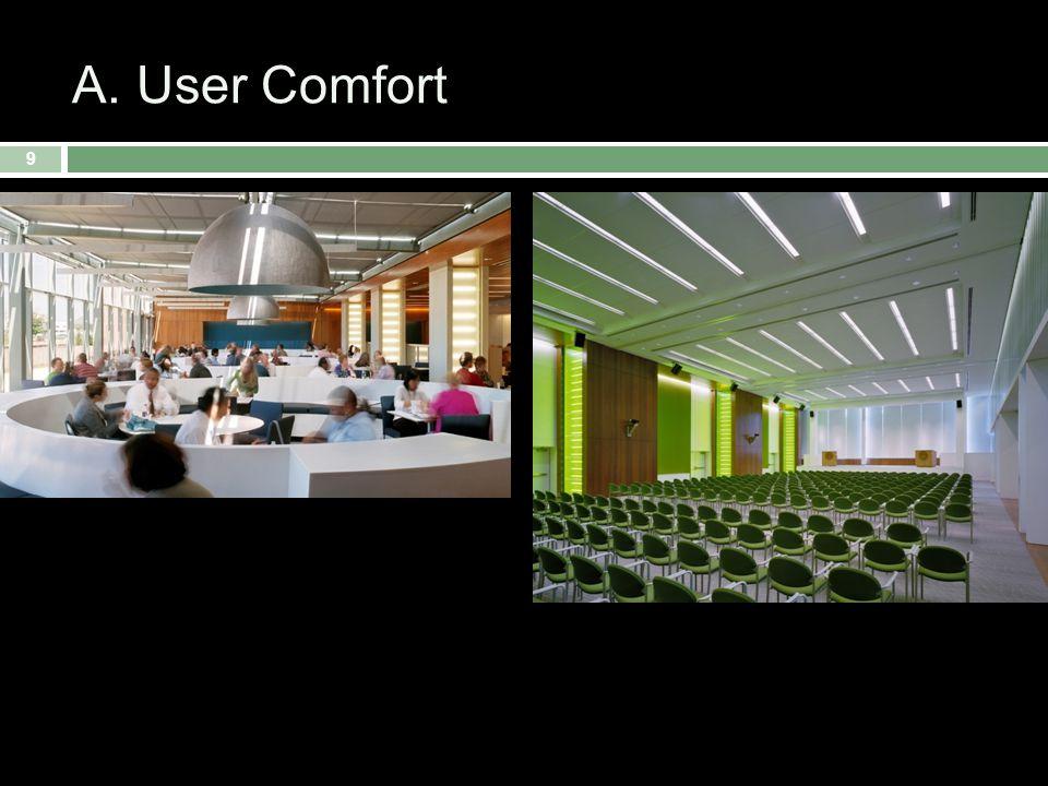 9 A. User Comfort