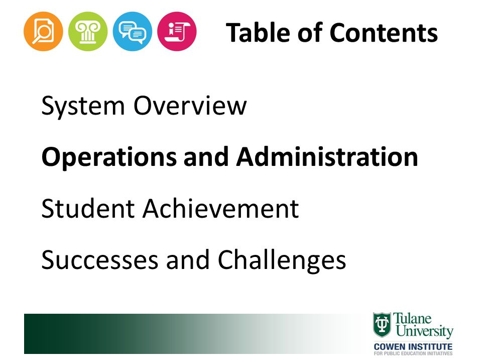 System Overview Operations and Administration Student Achievement Successes and Challenges Table of Contents