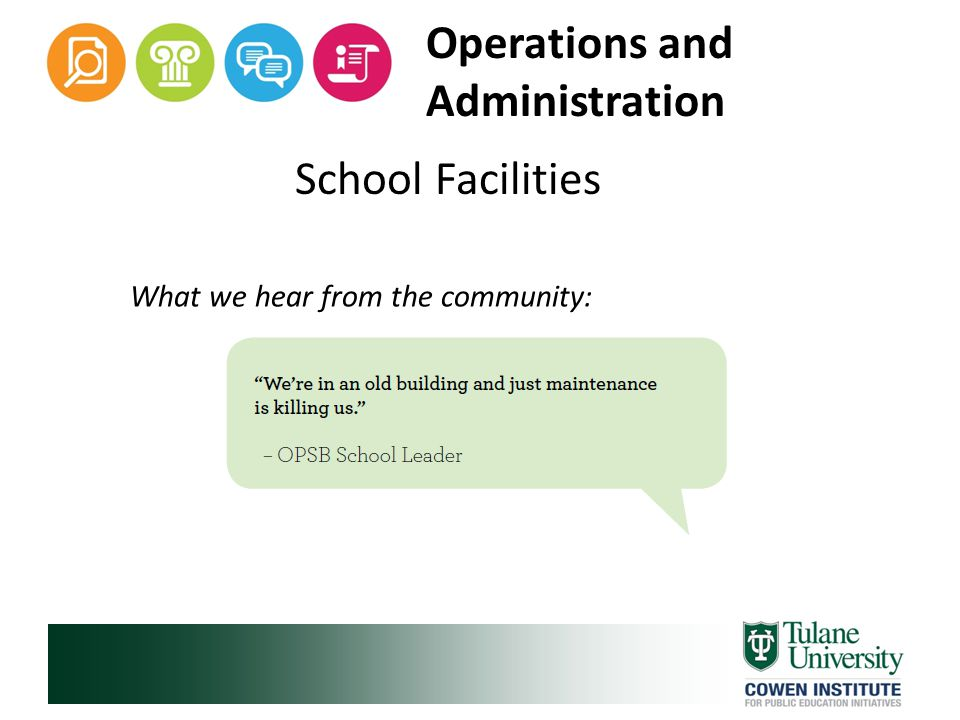 Operations and Administration School Facilities What we hear from the community:
