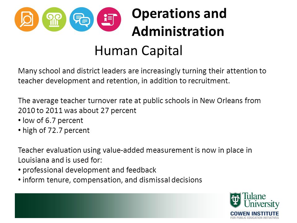Operations and Administration Human Capital Many school and district leaders are increasingly turning their attention to teacher development and retention, in addition to recruitment.