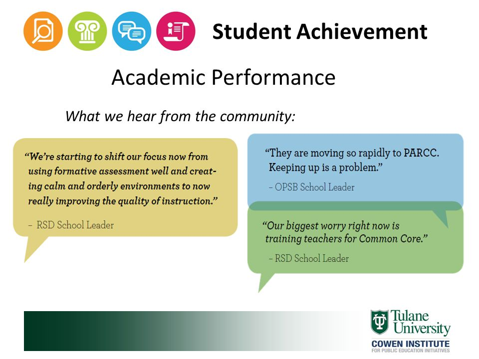 Student Achievement Academic Performance What we hear from the community: