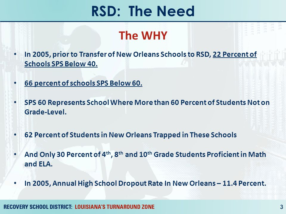 RSD: The Need 3 The WHY In 2005, prior to Transfer of New Orleans Schools to RSD, 22 Percent of Schools SPS Below 40.