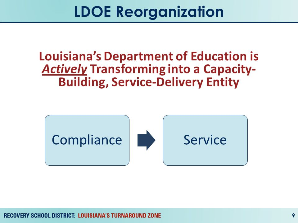 Louisiana's Department of Education is Actively Transforming into a Capacity- Building, Service-Delivery Entity ComplianceService LDOE Reorganization 9
