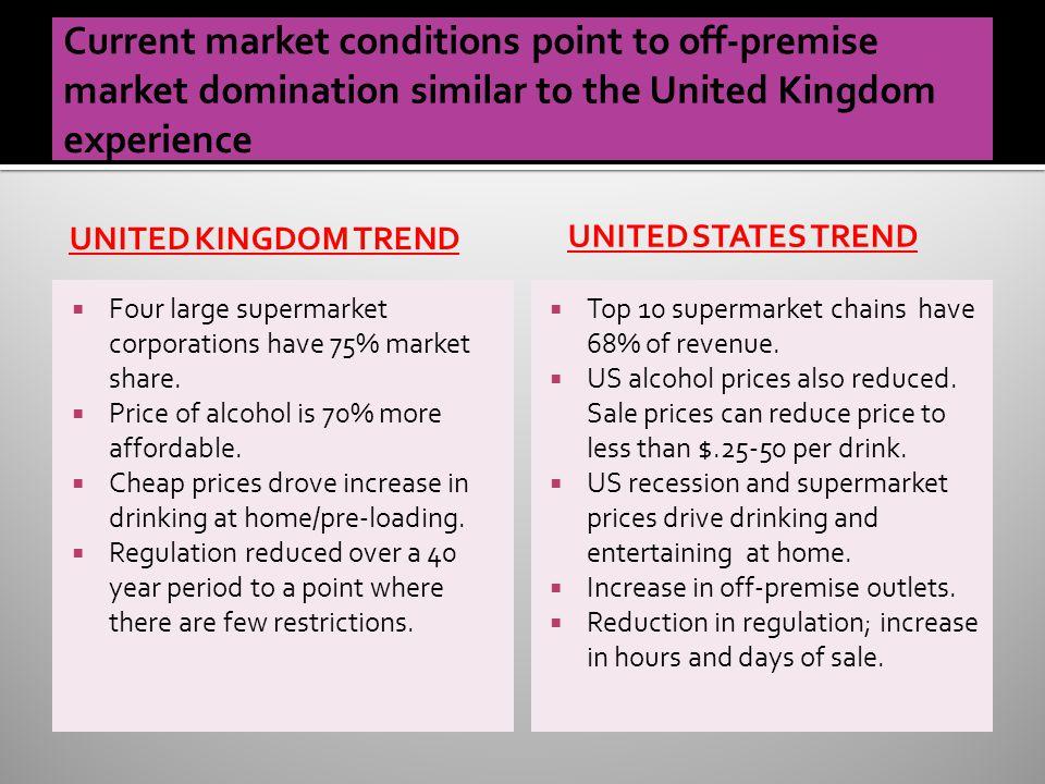 UNITED KINGDOM TREND  Four large supermarket corporations have 75% market share.