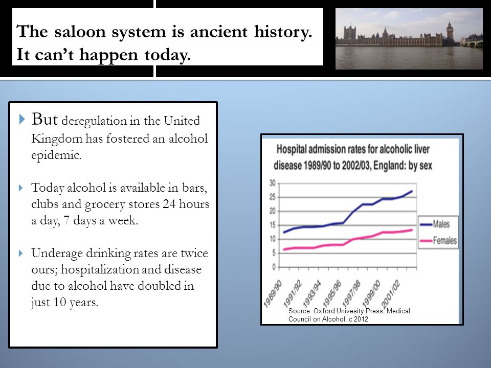 The saloon system is ancient history.It can't happen today.