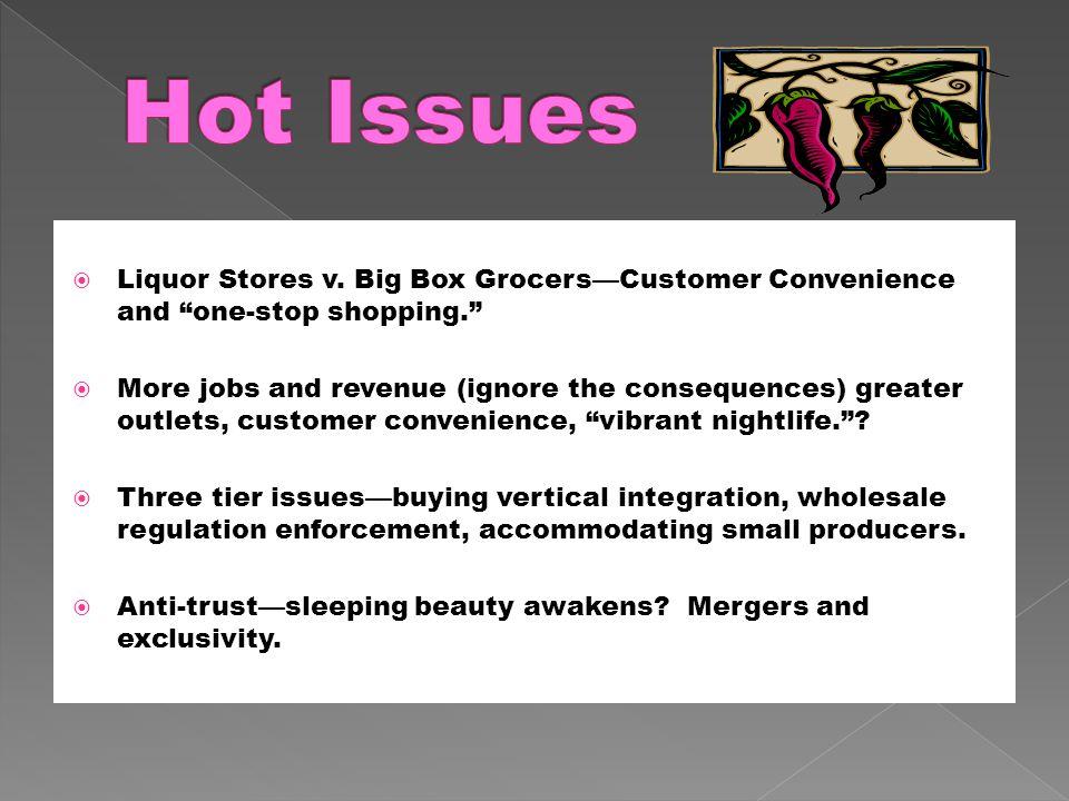  Liquor Stores v.