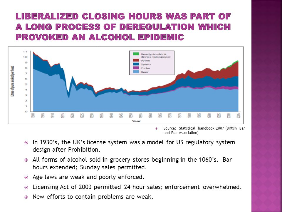  In 1930's, the UK's license system was a model for US regulatory system design after Prohibition.