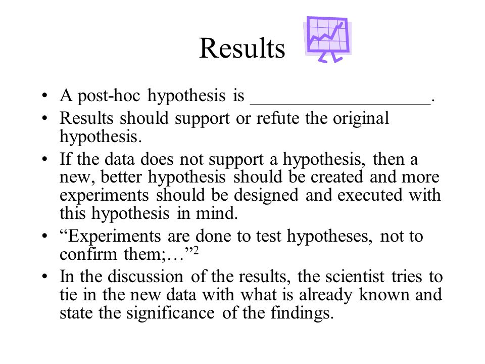 Results A post-hoc hypothesis is ___________________. Results should support or refute the original hypothesis. If the data does not support a hypothe
