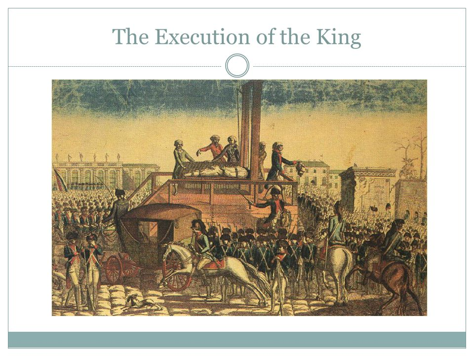The Execution of the King