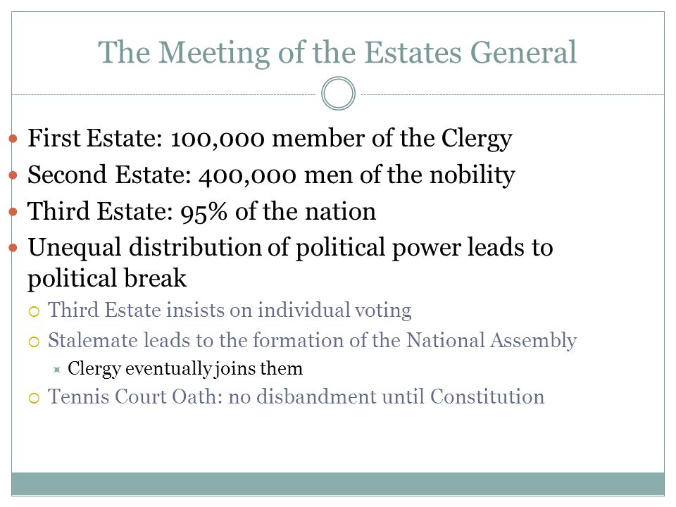 The Meeting of the Estates General First Estate: 100,000 member of the Clergy Second Estate: 400,000 men of the nobility Third Estate: 95% of the nation Unequal distribution of political power leads to political break  Third Estate insists on individual voting  Stalemate leads to the formation of the National Assembly  Clergy eventually joins them  Tennis Court Oath: no disbandment until Constitution
