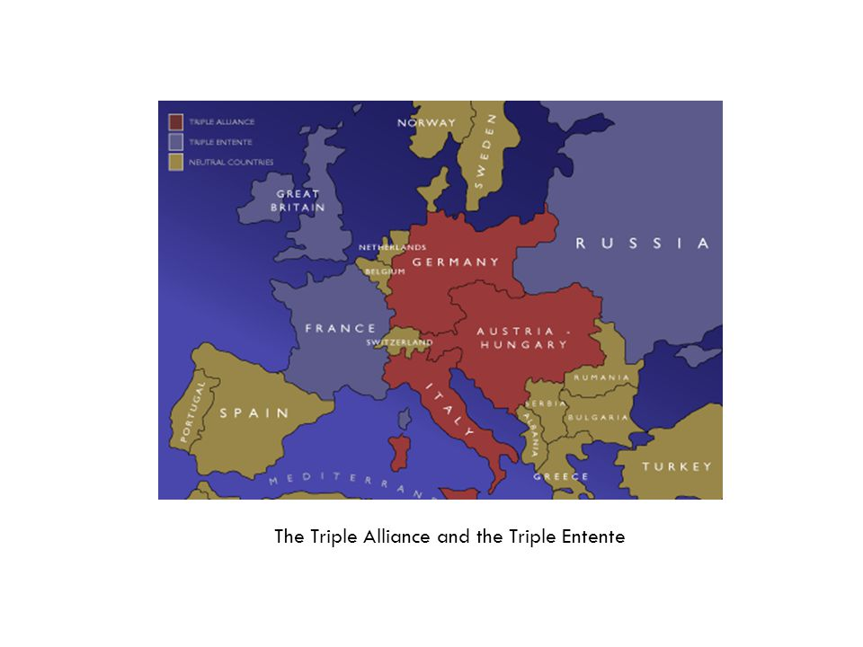 The Triple Alliance and the Triple Entente