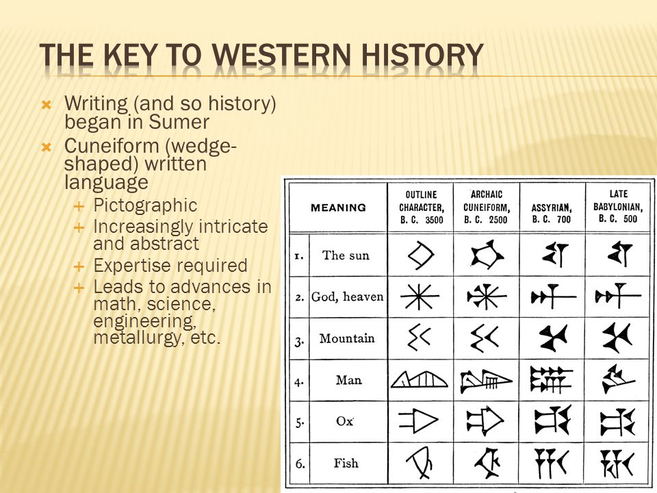  Writing (and so history) began in Sumer  Cuneiform (wedge- shaped) written language  Pictographic  Increasingly intricate and abstract  Expertise required  Leads to advances in math, science, engineering, metallurgy, etc.