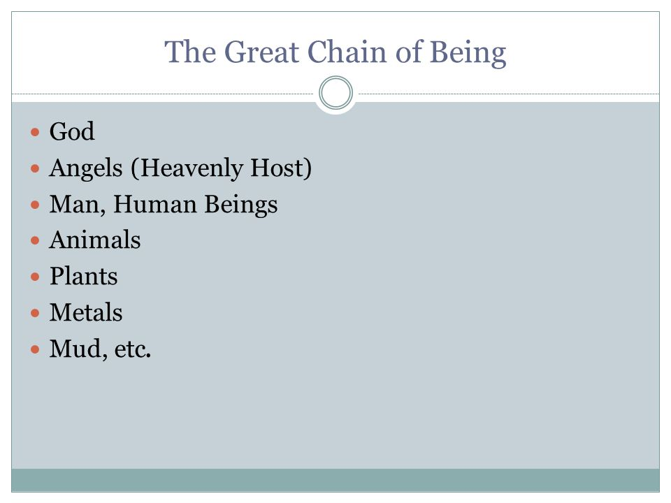 The Great Chain of Being God Angels (Heavenly Host) Man, Human Beings Animals Plants Metals Mud, etc.