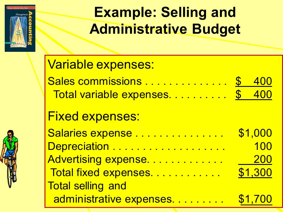 Example: Selling and Administrative Budget Variable expenses: Sales commissions..............$ 400 Total variable expenses..........$ 400 Fixed expens
