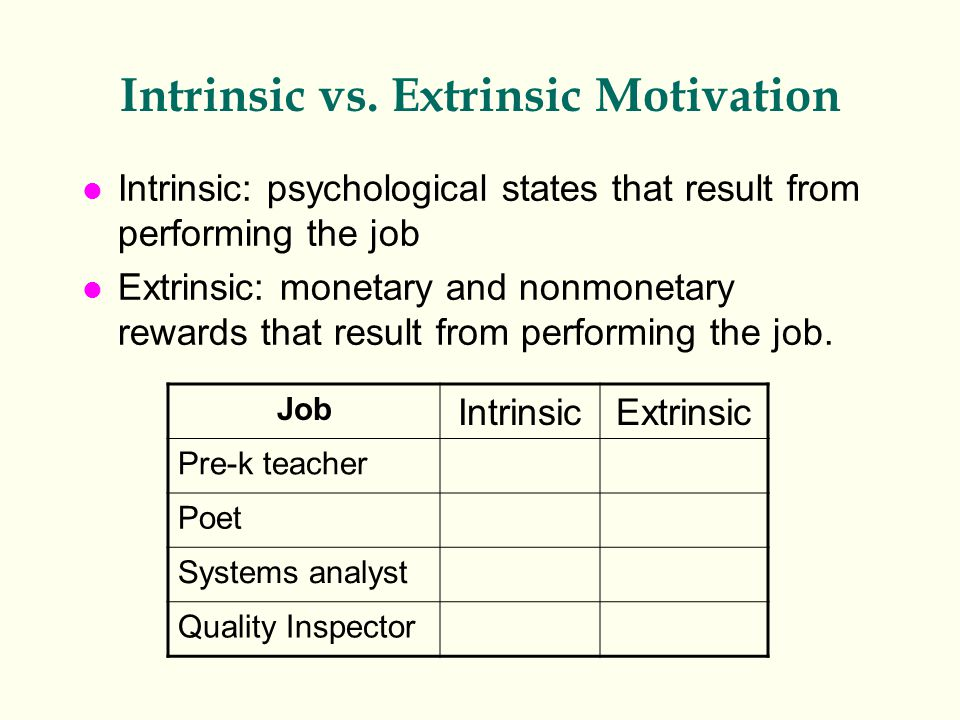 Intrinsic vs.