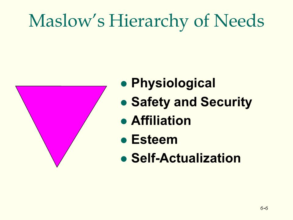 6-6 Maslow's Hierarchy of Needs l Physiological l Safety and Security l Affiliation l Esteem l Self-Actualization