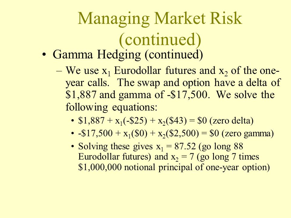 Managing Market Risk (continued) Gamma Hedging (continued) –We use x 1 Eurodollar futures and x 2 of the one- year calls. The swap and option have a d