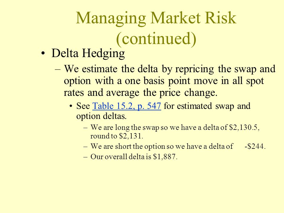 Managing Market Risk (continued) Delta Hedging –We estimate the delta by repricing the swap and option with a one basis point move in all spot rates a