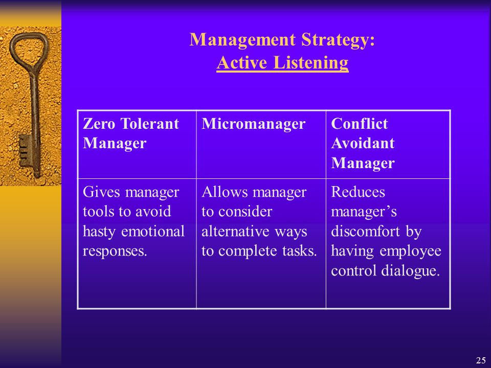 24 Management Strategy: Open-mind about causes of poor performance Zero Tolerant Manager MicromanagerConflict Avoidant Manager Understand fundamental attribution error.