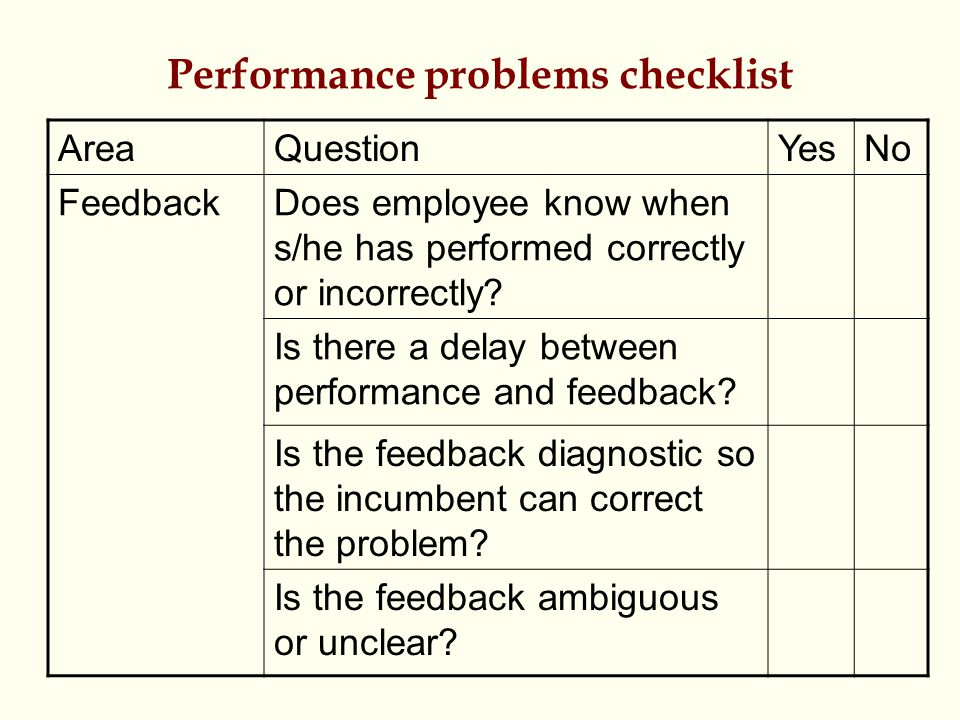 Performance problems checklist AreaQuestionYesNo FeedbackDoes employee know when s/he has performed correctly or incorrectly? Is there a delay between