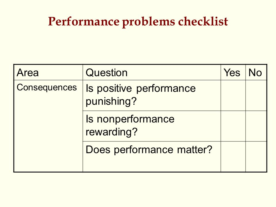 Performance problems checklist AreaQuestionYesNo Consequences Is positive performance punishing? Is nonperformance rewarding? Does performance matter?