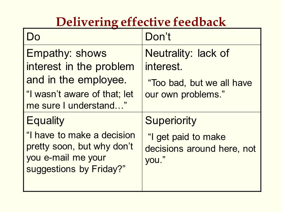 Delivering effective feedback DoDon't Empathy: shows interest in the problem and in the employee.