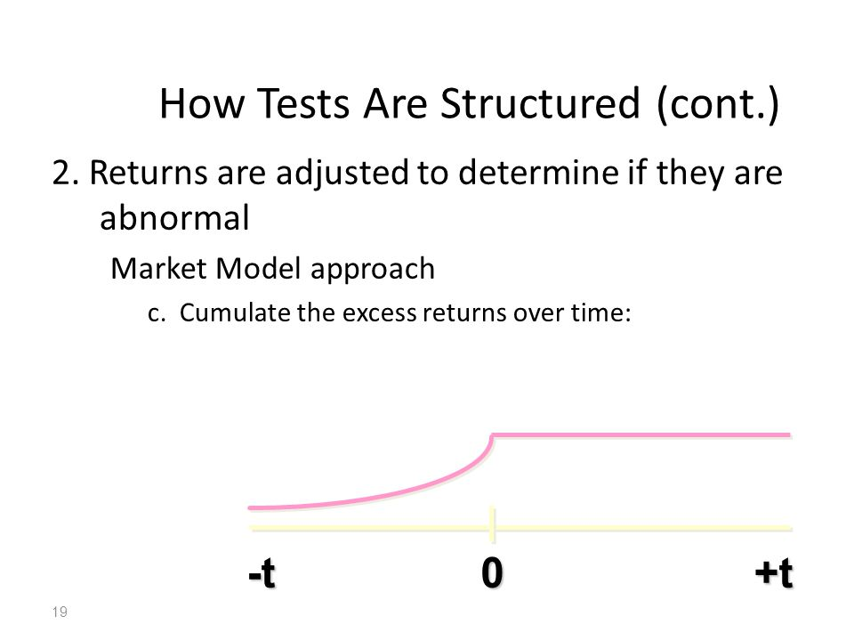 19 2. Returns are adjusted to determine if they are abnormal Market Model approach c. Cumulate the excess returns over time: 0+t-t How Tests Are Struc