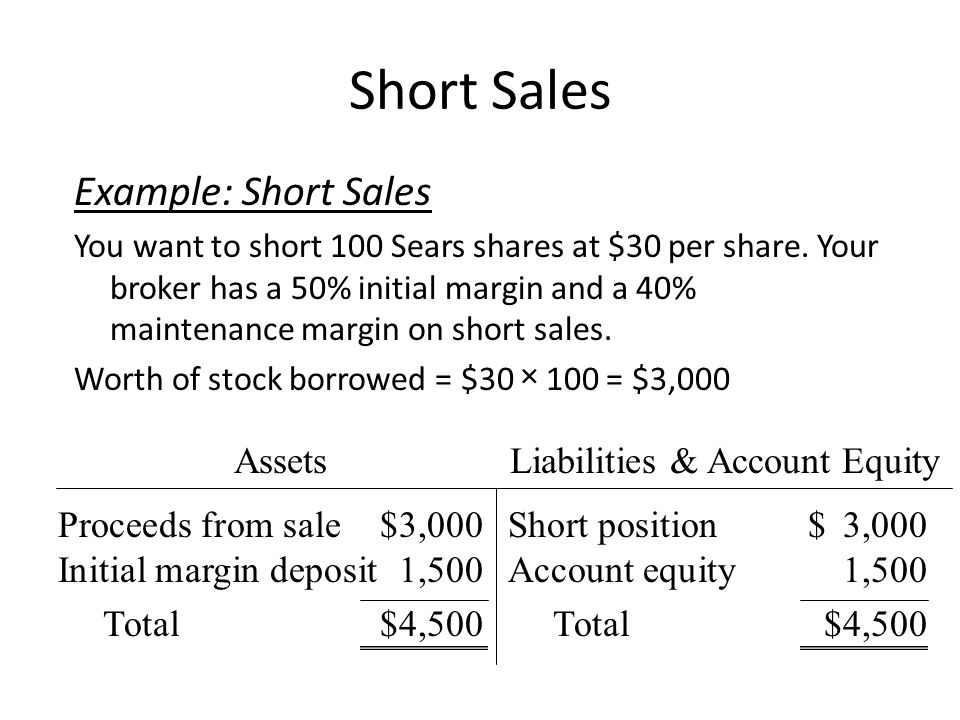 Short Sales Example: Short Sales You want to short 100 Sears shares at $30 per share. Your broker has a 50% initial margin and a 40% maintenance margi
