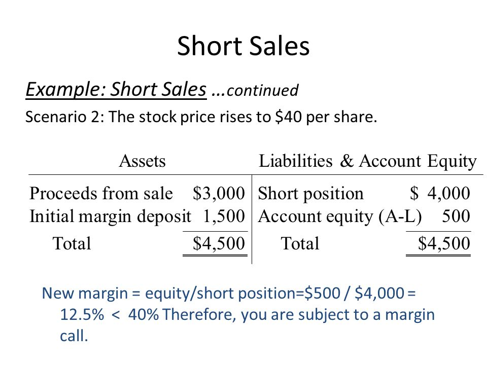 Short Sales Example: Short Sales … continued Scenario 2: The stock price rises to $40 per share. Liabilities & Account EquityAssets Proceeds from sale