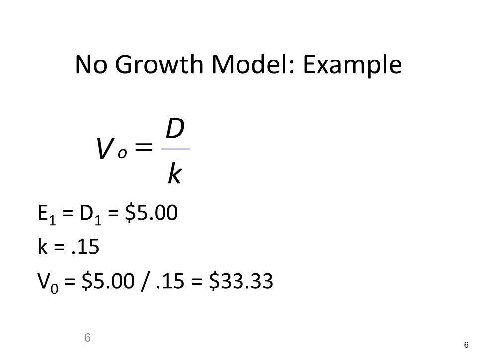 66 6 No Growth Model: Example E 1 = D 1 = $5.00 k =.15 V 0 = $5.00 /.15 = $33.33 V D k o 