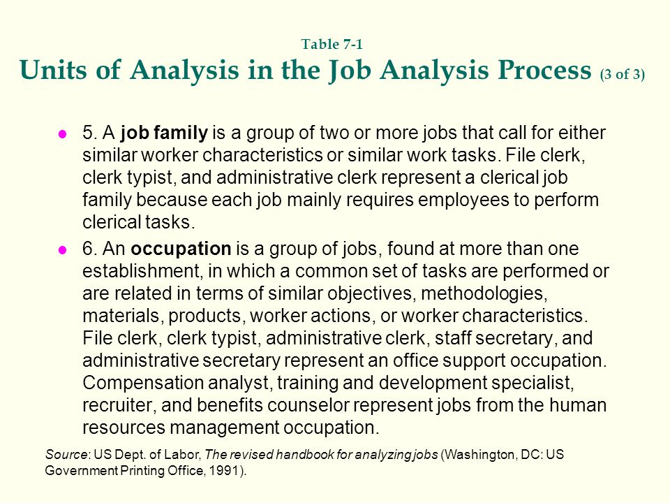 Table 7-1 Units of Analysis in the Job Analysis Process (3 of 3) l 5. A job family is a group of two or more jobs that call for either similar worker