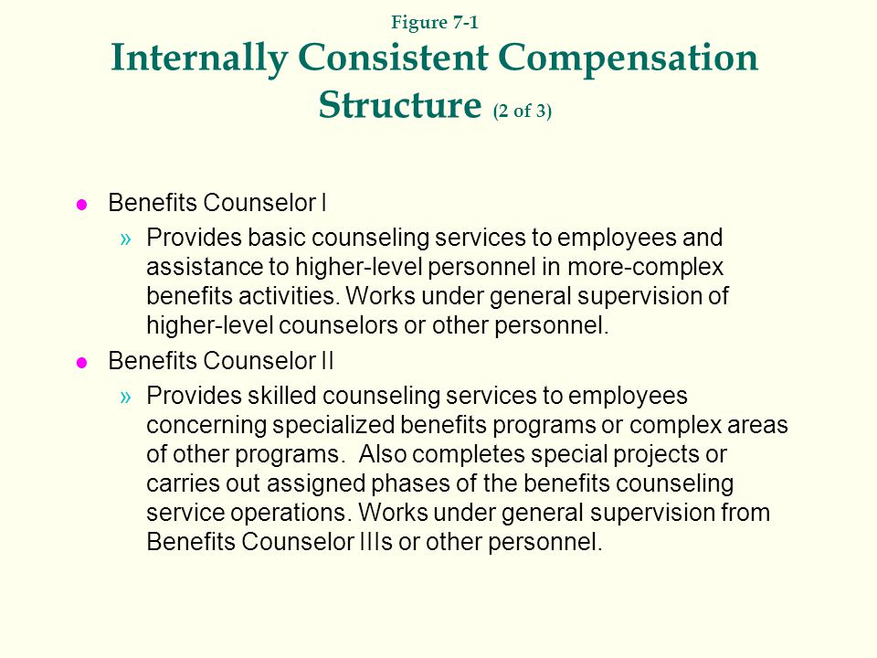 Figure 7-1 Internally Consistent Compensation Structure (2 of 3) l Benefits Counselor I »Provides basic counseling services to employees and assistanc