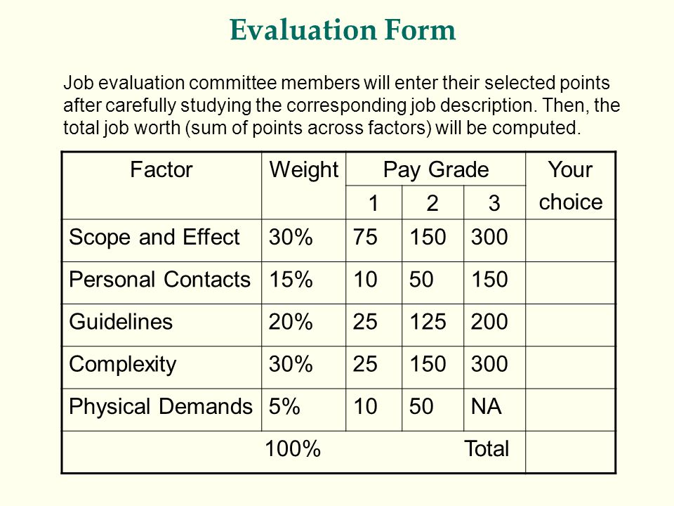 Evaluation Form FactorWeightPay GradeYour choice 123 Scope and Effect30%75150300 Personal Contacts15%1050150 Guidelines20%25125200 Complexity30%251503