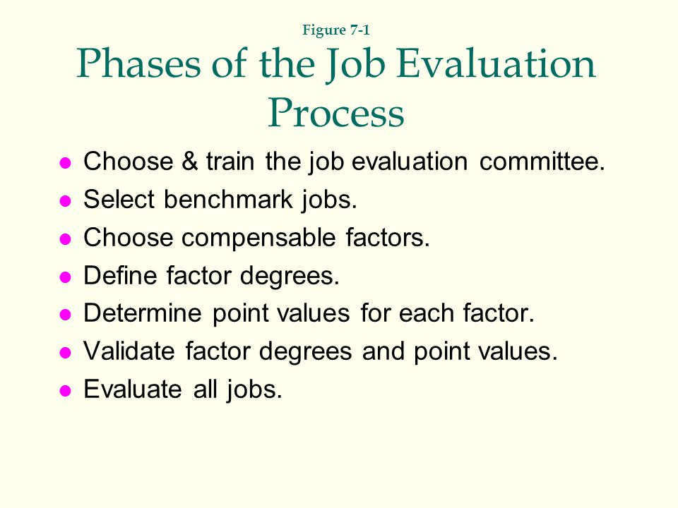 Figure 7-1 Phases of the Job Evaluation Process l Choose & train the job evaluation committee. l Select benchmark jobs. l Choose compensable factors.