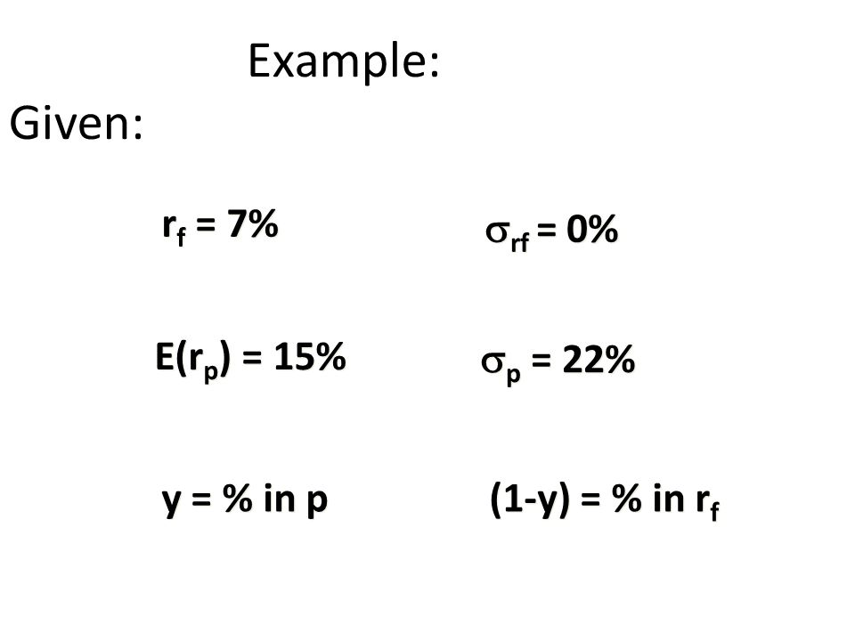 r f = 7%  rf = 0% E(r p ) = 15%  p = 22% y = % in p (1-y) = % in r f Example: Given: